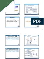 SIG UNIDAD 2 (1).pdf