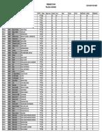 Résultats primaire gauche Loiret 1er tour