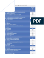 Notas Medias Por ISCED Para Convocatoria FPU 2016