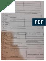 Ejercicios Formulación Inorganica II