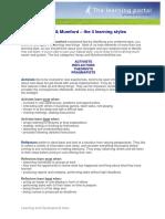 4 Learning Styles.doc Jan16
