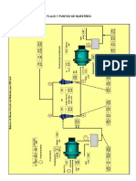 Diagrama de Flujo y Puntos de Muestreo