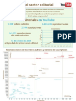 YouTube y el sector editorial