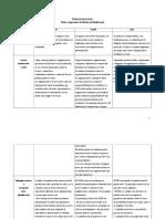 Comparacion Metodos de Planificación Con PES