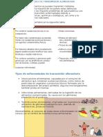 Manual Operaciones de Pasteleria