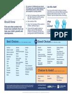 Fish Chart 1.10 Letter