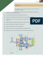 Cuestionario Sistemas de Transmision y Frenado Cajas Automaticas