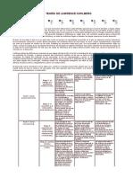Desarrollo moral_ la teoría de Lawrence Kohlberg.pdf