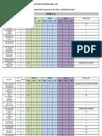 Consolidado - Física - Uberlandia - Designação 2017 - Quadro de Vagas