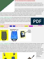 Hardware - Recarga e Reset de Cartuchos Hp