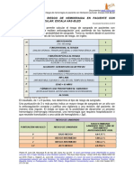 SCORE HAS BLED, EVALUACIÓN DEL RIESGO DE HEMORRAGIA EN PACIENTE CON FA.pdf