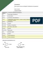 ROTEIRO de ESTUDOS - Arilpropanoides e Cumarinas