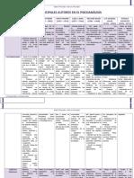 Enfoques en Psicoanalisis (1).pdf
