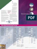 mfg_processes.pdf