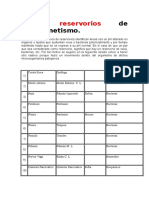 Pares de Reservorios PDF (2)