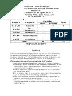 Resultado de Evaluación de Primer Grado