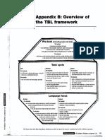 Comparing Lesson Schemes