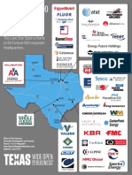 Fortune 500 Companies in Texas - June 2015