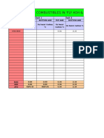 Mill Fineness & Ash Analysis Report(4 x 600 MW) November - 2016