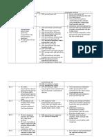 Pemetaan Dokumen Bab 8
