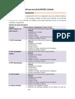 Priorités Par Axe_Atelier de Validation