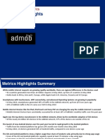 May 2010 AdMob Mobile Metrics Highlights