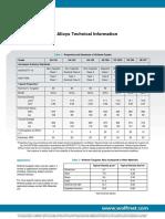 Wolfmet Tungsten Alloys Technical Information