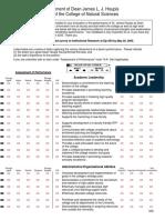 NS_Dean_Review_Survey_S05.pdf