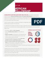 Latin America External