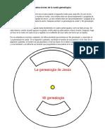 Genealogy of Jesus Wheel 01 Sp