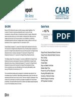 Charlottesville 2016 4th Quarter Market Report