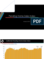 Pending Home Sales Index - December 2016