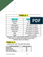 Tabela Geral Dimensionamentos Fundações e Mec Solos