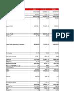 Titan Shoppers Stop Ratio Analysis - 2014
