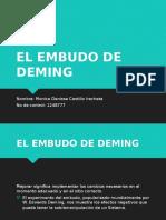 El Embudo de Deming