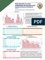 Vigilancia de La MMyN (RSSLC 2015)