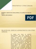 Derecho Administrativo Relacion Con Otras Disciplinas