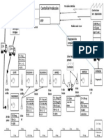 VSM-diapo.pdf