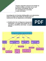 Historia de La Civilizacion Unidad II UAPA