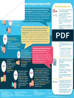 Bright Infographic Performance Management Langs de Meetlat