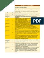 dipp1510 daily activity  achievement log - z3461936
