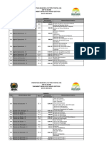 Tabela de Vencimento Base Dos Cargos Efetivos 2016 (1)