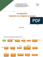 Diagrama de procesos destilacion de la parchita