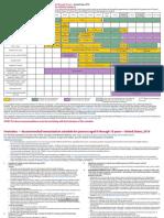 0-18yrs-schedule.pdf