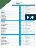 PT. Zyura Sinergi Utama - Schedule 2017