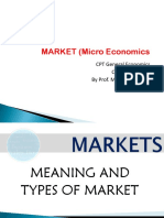 Meaning and Types of Market
