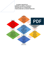 Cuadro Sinoptico Metodologia de La Invest