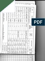 aman log book last 3 pages.pdf