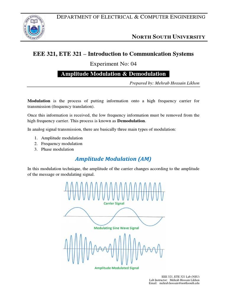 Vsb modulation matlab code  MATLAB code for Amplitude