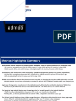 AdMob Mobile Metrics May 2010